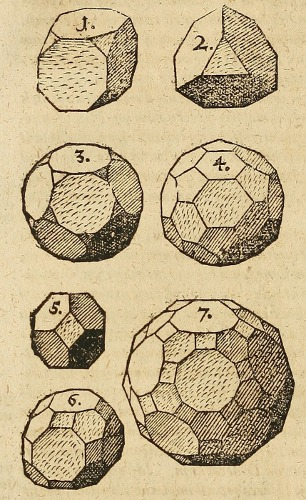 Kepler's drawings of the first 7 Archimedean solids